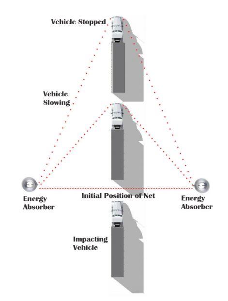 Teton Pass Catchnet system