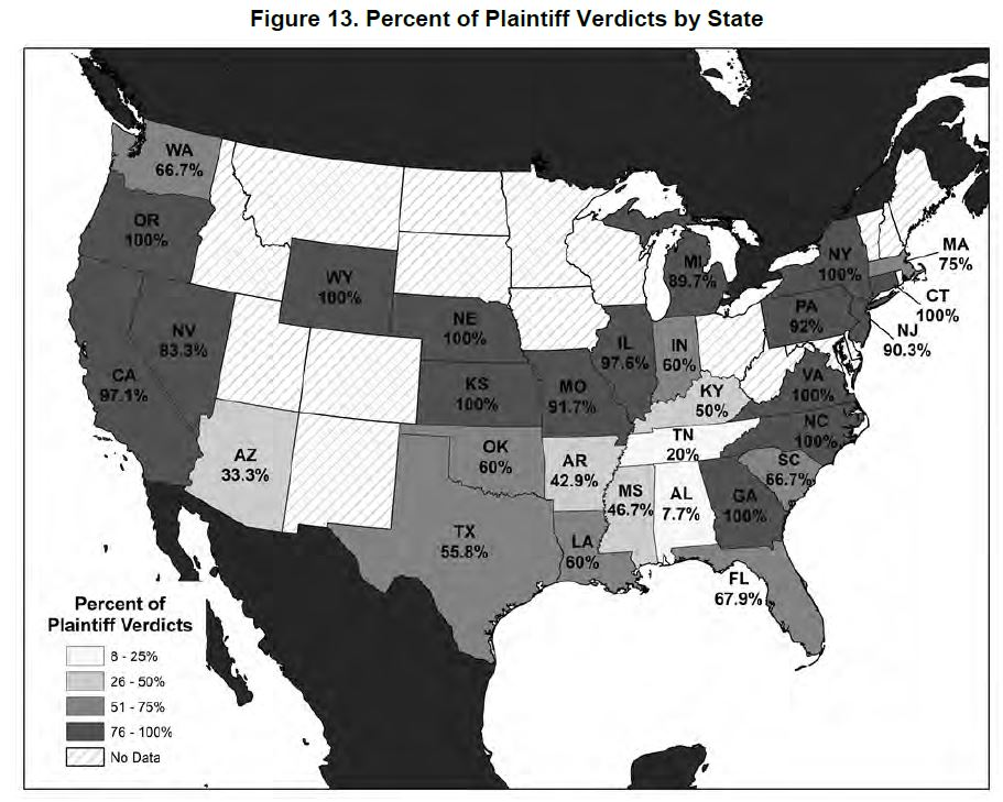 Plaintiff win rate by state