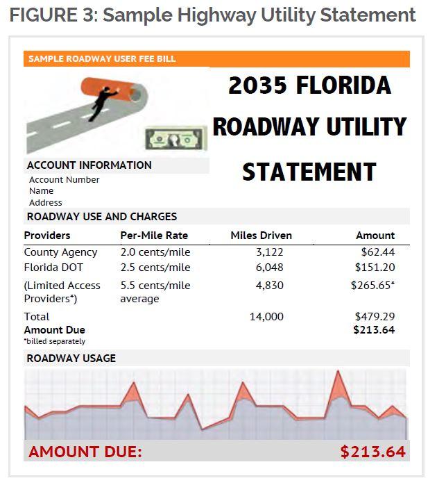 VMT fee fuel tax replace statement