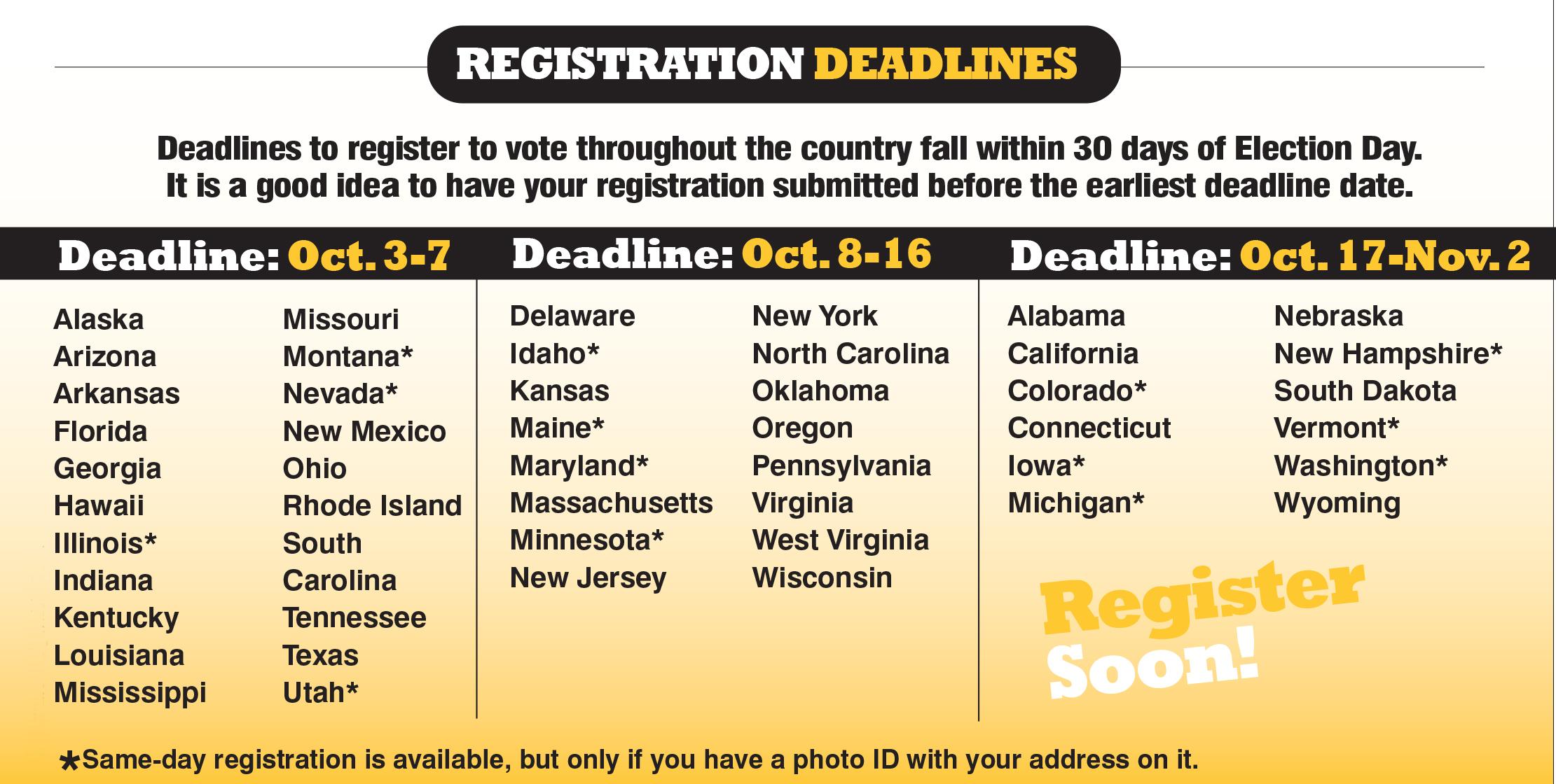 voter registration election 2020