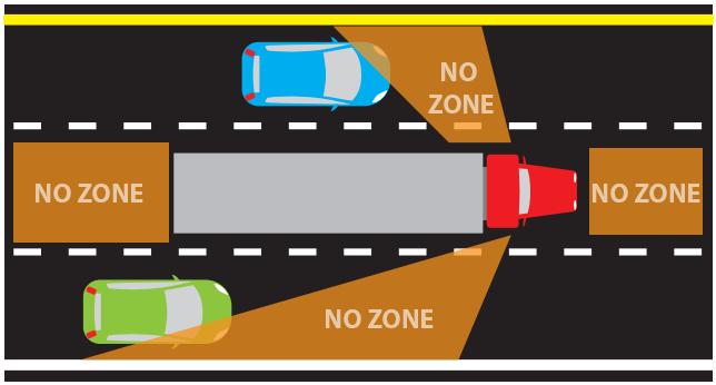 FDOT truck lane restrictions - No Zones