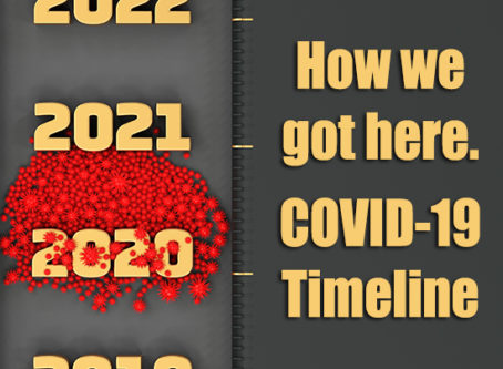 COVID-19 timeline