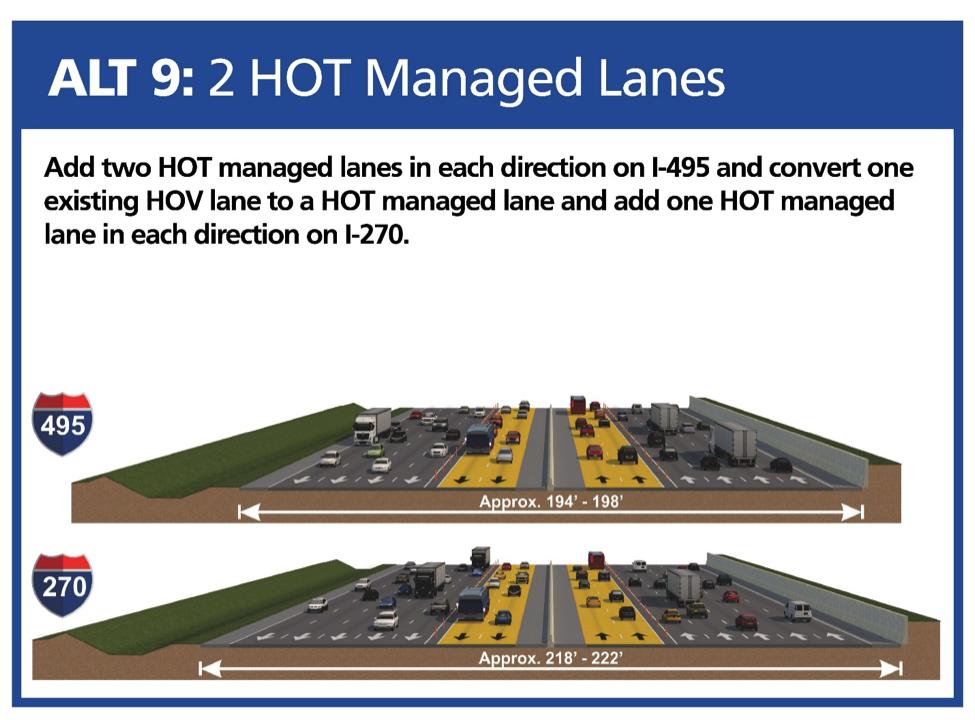 HOT lanes graphic